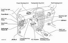 toyota vitz wiring diagram free 2007 toyota vitz problem with acc circuit today ive had a