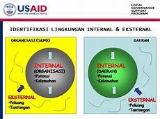 Perencanaan Kota Indonesia Konsep Dasar Dan Langkah Dalam