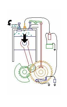 Animated Engines Four Stroke