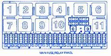 98 a4 fuse diagram audi a4 avant wagon 2000 fuse box block circuit breaker diagram carfusebox