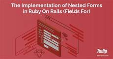 blog implementation of nested forms in ruby rails tudip