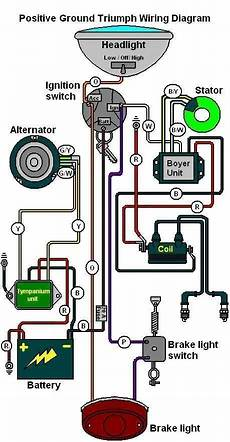 wiring diagram for triumph bsa with boyer ignition motorcycle wiring scrambler motorcycle