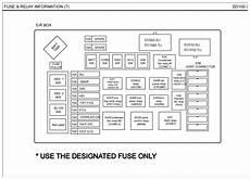 2006 hyundai tiburon fuse box diagram repair guides circuit protection 2006 fuse relay information autozone