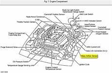 2003 kia sorento lx engine diagram 2003 kia sorento engine diagram automotive parts diagram images