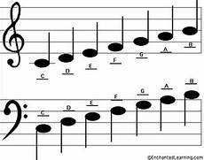 how to read sheet music things you would have learned in school if you d been paying attention