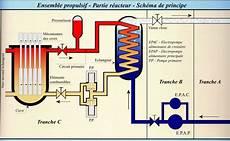 circuit en anglais comment marche un sous marin nucl 233 aire m 233 diath 232 que de