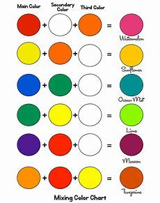 creating a rainbow video color mixing chart mixing