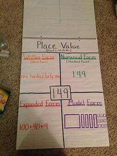 place value written form expanded form numerical form second grade math math journals