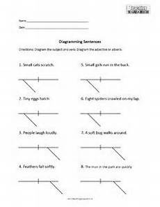 sentence diagramming subject and verb teaching squared