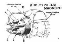 farmall b tractor wiring farmall a magnito ignition system the farmall a tractor site