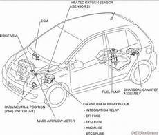 vitz yaris owner factory repair manual 1999 2007 vitz