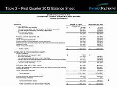 energysolutions inc form 8 k ex 99 2 may 9 2012