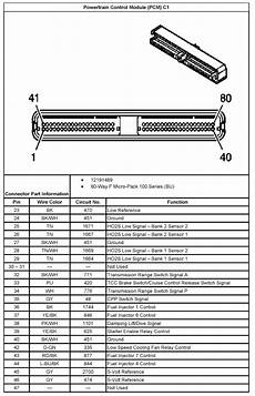 vx commodore ecu wiring diagram wiring diagram