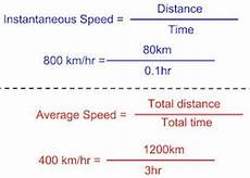 Instantaneous Speed Definition Formula Exle