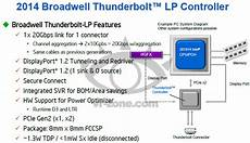 Specs Of 2014 Bound Intel Thunderbolt Interface Exposed