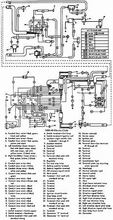 1968 harley davidson wiring diagram dan s motorcycle quot various wiring systems and diagrams quot
