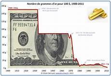 280 dollars en euros 187 15 08 1971 15 08 2011 40 ans d incurie mon 233 taire