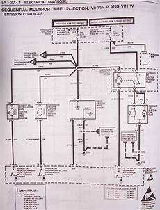 hvac wiring diagram for 1995 caprice 1995 impala ss caprice roadmaster wire harness info