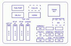 Chevrolet Impala 2004 Engine Fuse Box Block Circuit