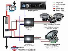 car audio system wiring diagram car sound system diagram basic wiring x3cb x3ediagram x3c b x3e for x3cb x3ecar audio x3c b