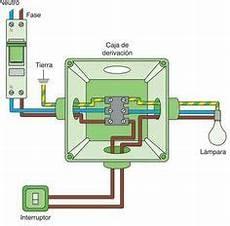 Werkstatt Beleuchtung Planen - schaltplan einer kreuzschaltung mit zwei len