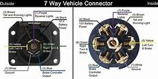Needed 7 Blade Trailer Connector Wiring Diagram Chevy