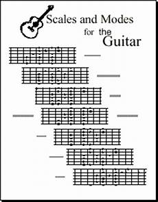 guitar scales and modes wiring diagrams wiring library treble bleed high pass filter