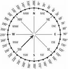 5 Grad Gefälle Auf 1 Meter - windrichtung lexikon der geographie