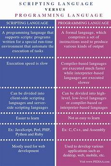 what is the difference between scripting language and programming language pediaa com