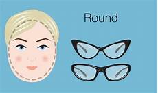 tips memilih kacamata sesuai bentuk wajah kawaii japan