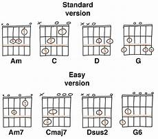 beginner songs to learn on guitar classical guitar lessons chords guitar chords beginner easy guitar chords easy guitar