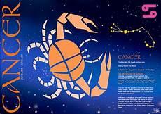 Ramalan Zodiak Cancer Hari Ini Agustus 2016