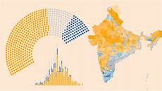 india 2019 election results modi s landslide in charts financial times