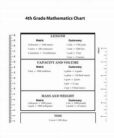 measurement capacity worksheets 4th grade 1947 metric system conversion chart