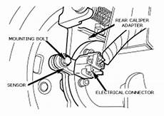 repair anti lock braking 2012 cadillac cts user handbook 1999 pontiac truck montana 3 4l fi ohv 6cyl repair guides anti lock brake system wheel