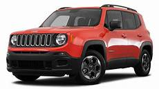 jeep sport lease a 2018 jeep renegade sport automatic awd in canada leasecosts canada