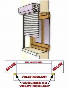 Comment Poser Un Volet Roulant Electrique En Renovation