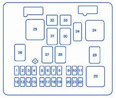 1997 chevy 1500 fuse box diagram chevrolet express 1500 1997 compartment fuse box block circuit breaker diagram 187 carfusebox