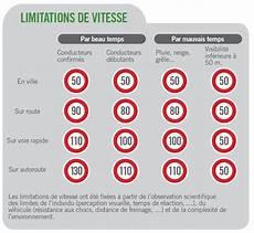 limitation vitesse conducteur limitation vitesse association pr 233 vention routi 232 re