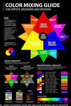 paint basic paint color mixing chart