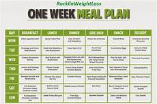Workout Routines For Meal Plan To Lose Weight