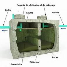 nettoyage de fosse septique un programme de vidange des fosses septiques dans la mrc