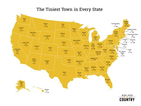 Biggest To Smallest States