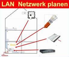 netzwerk im haus planen lan netzwerk planen cat 7 heimnetzwerk mit komponenten