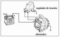 curso de electrididad del automovil alternador
