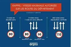 Maine Et Loire 80 Km H 224 Partir Du 1er Juillet
