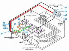 club car precedent golf cart led headlights wiring diagram