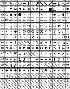 Symbole Mit Bedeutung - unicodeblock verschiedene symbole und pfeile wikiwand