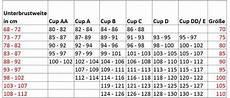 bh größen tabelle bh gr 246 223 en richtig berechnen bravo