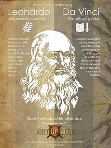 Leonardo Da Vinci Poster 3 By Slitchz On Deviantart